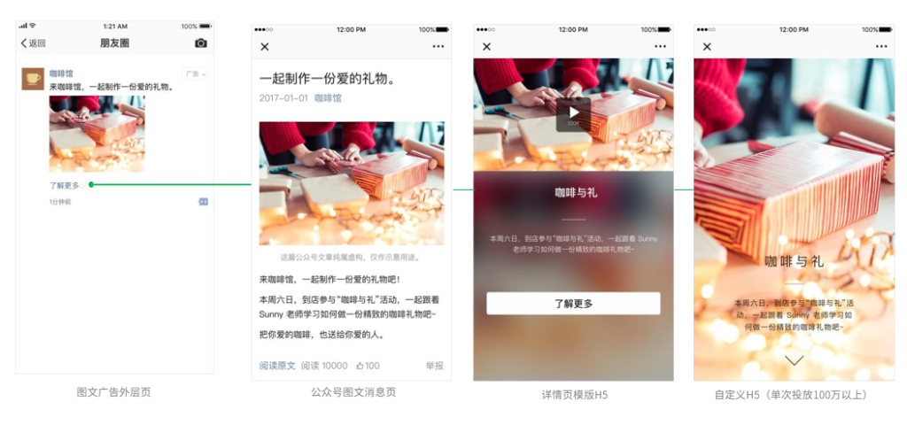 WeChat Moments Advertising